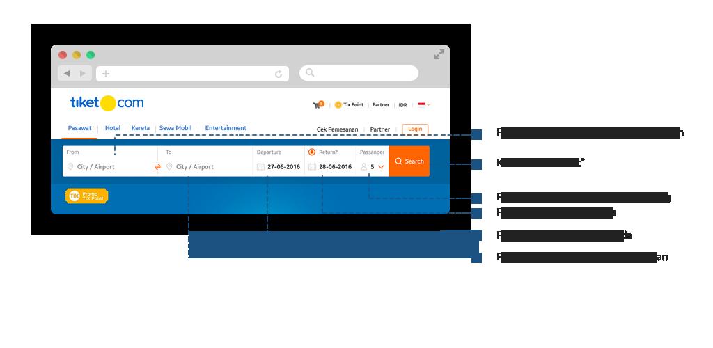 cara pesan dan booking tiket pesawat online tiket com rh tiket com