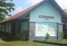 Objek Wisata Stasiun Kebonromo